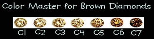 diamond-color-grading-brown-color-diamonds