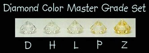 diamond-color-grading-color-master-grade